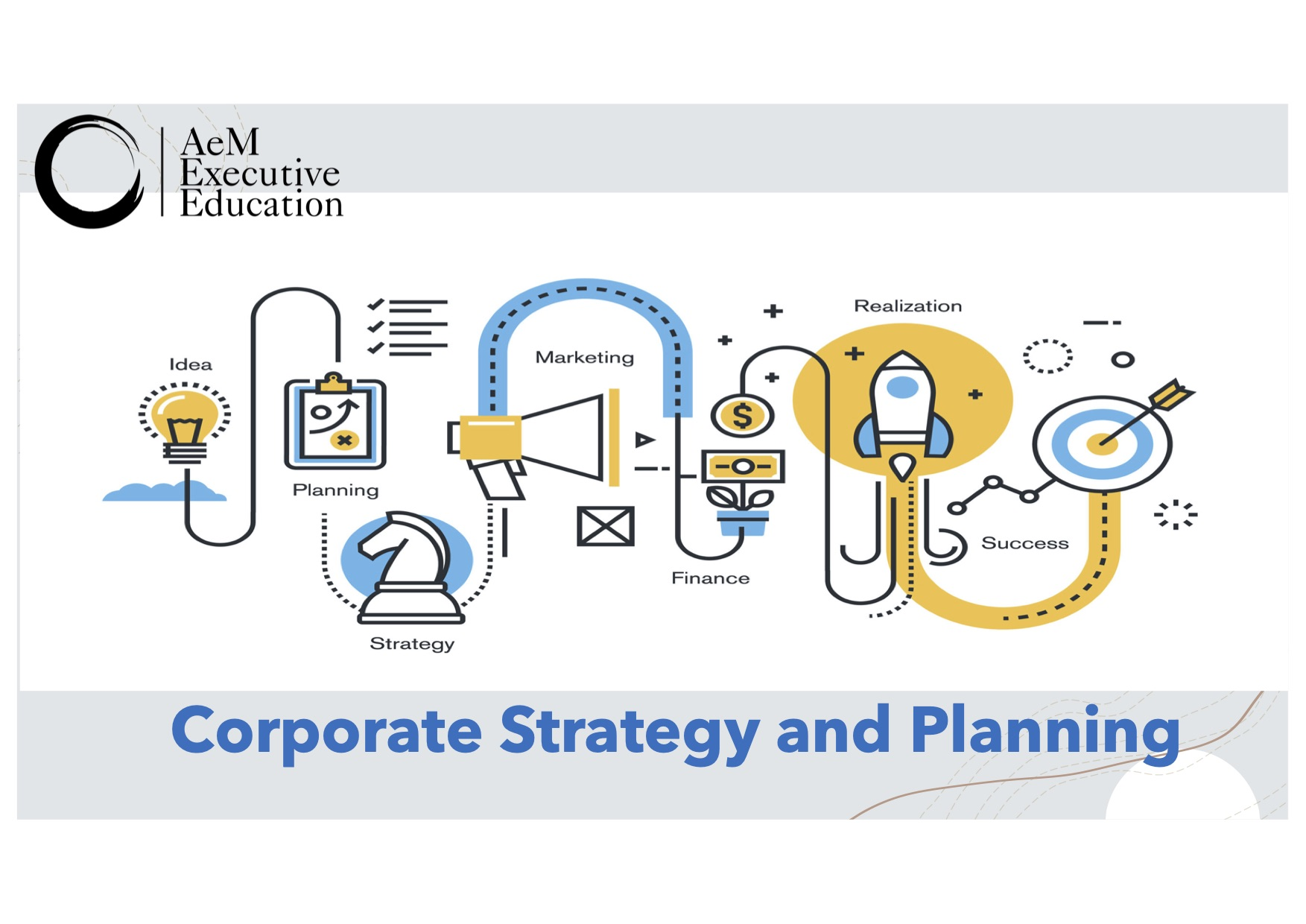 Corporate Strategy and Planning