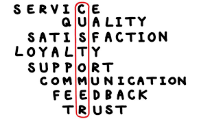 Service Quality and Business Communication